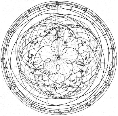 The Geocentric Theory. One of the best examples of human fallibility and seeing connections in nature.