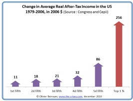 income-inequality-usa-15